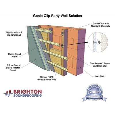 Genie Clip Wall Solution